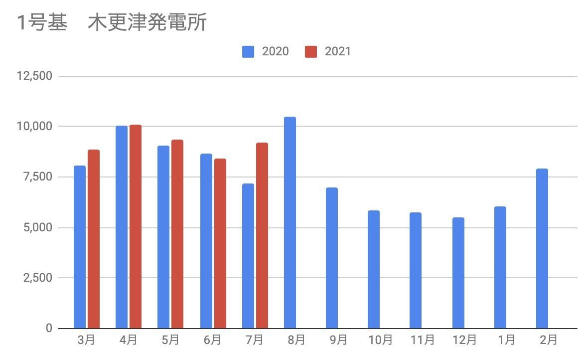 f:id:kuzyo:20210808002232j:plain