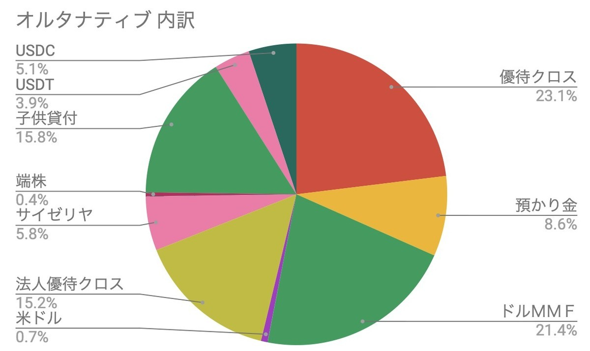 f:id:kuzyo:20210901114102j:plain