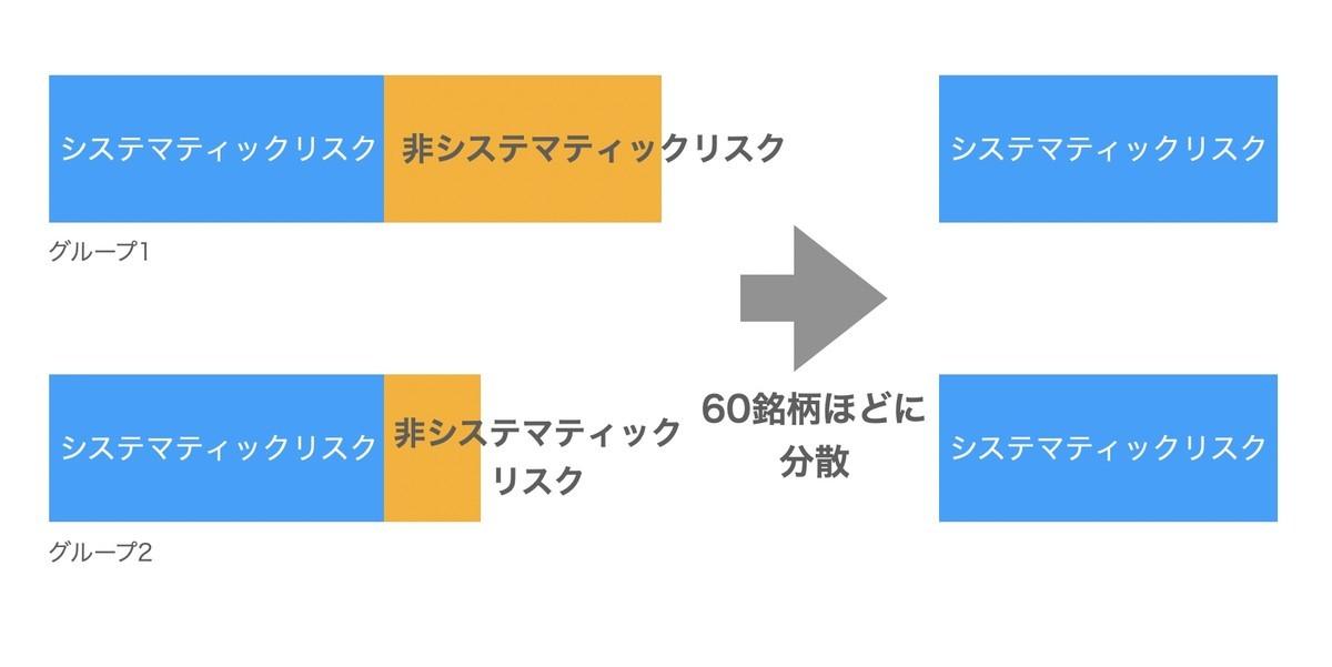 f:id:kuzyo:20210907165246j:plain
