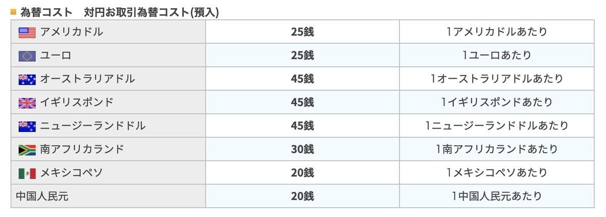 f:id:kuzyo:20210911203716j:plain