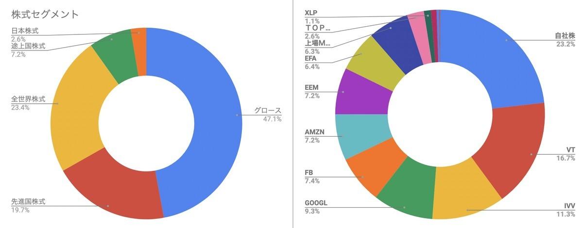 f:id:kuzyo:20211001104726j:plain