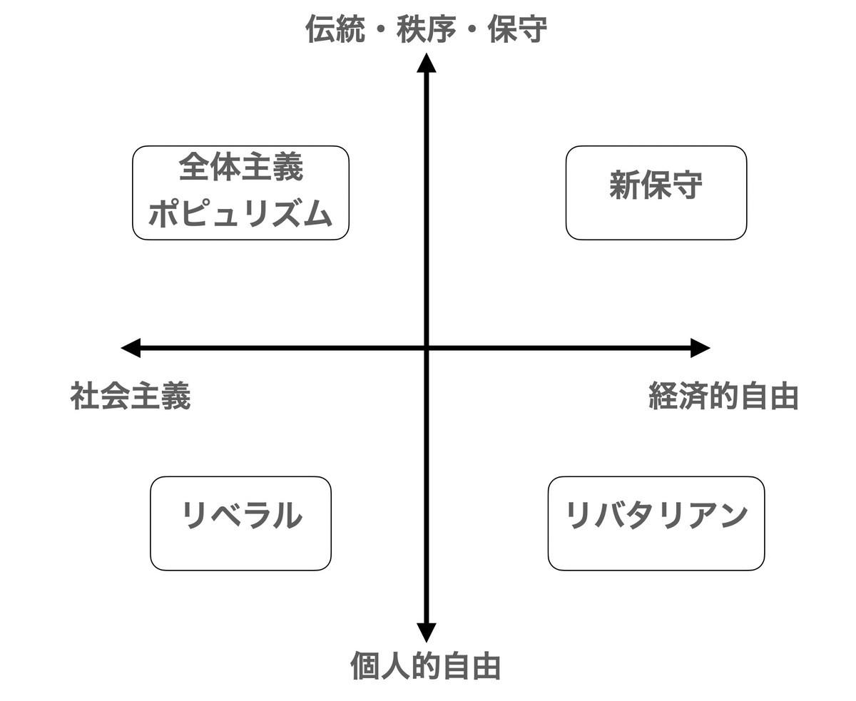f:id:kuzyo:20211006120031j:plain