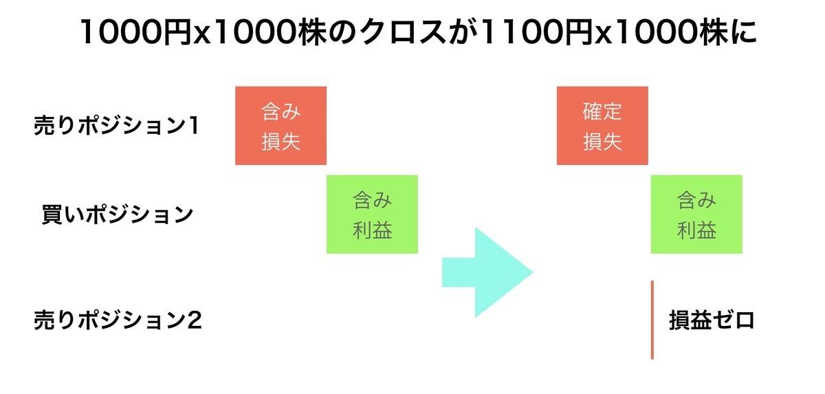 f:id:kuzyo:20211011172458j:plain