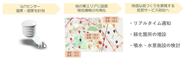 f:id:kw83hiroshi:20190820105019j:plain
