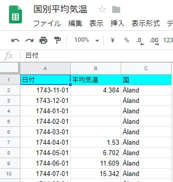 Googleデータポータル(旧データスタジオ)でサクッとグラフを描いてみる