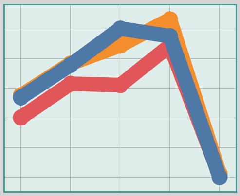 Tableauの書式設定について、Excelっぽいグラフ・表が描ける程度に整理する