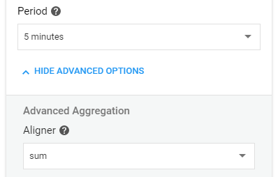 Google Kubernetes Engine(GKE)で、コンテナでエラーが発生したらSlackやメールに通知する方法