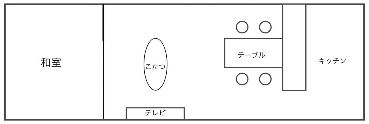 f:id:kxn4t:20210508003429p:plain:w400