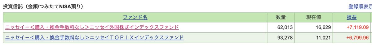f:id:ky-yutaka:20200608192811p:plain