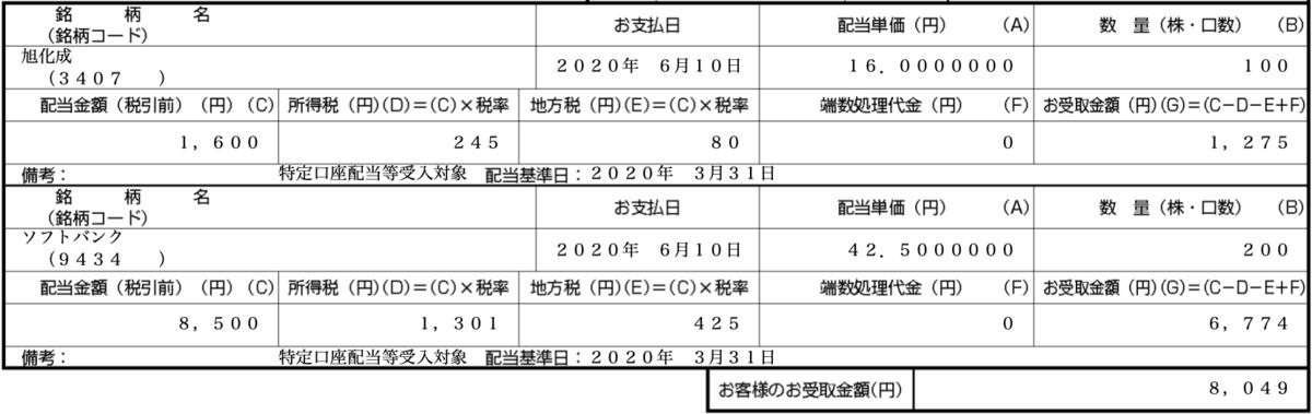 f:id:ky-yutaka:20200610180230p:plain