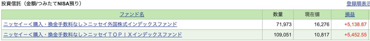 f:id:ky-yutaka:20200621172337p:plain