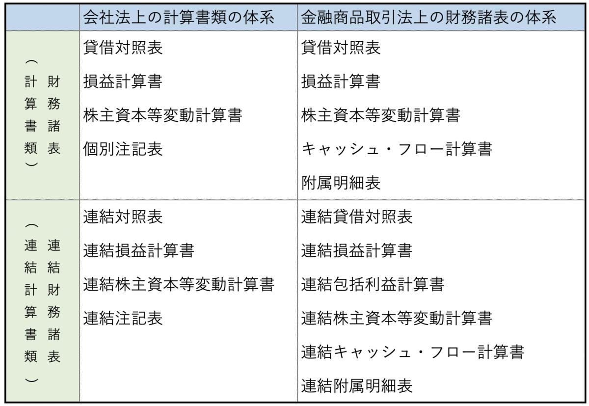 f:id:ky-yutaka:20200621213830p:plain