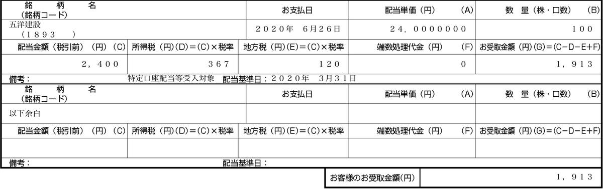 f:id:ky-yutaka:20200628222820j:plain