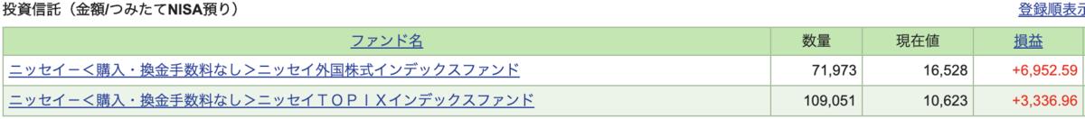 f:id:ky-yutaka:20200705151040p:plain