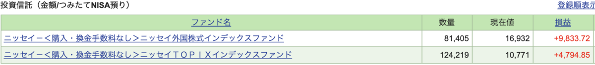 f:id:ky-yutaka:20200718135801p:plain