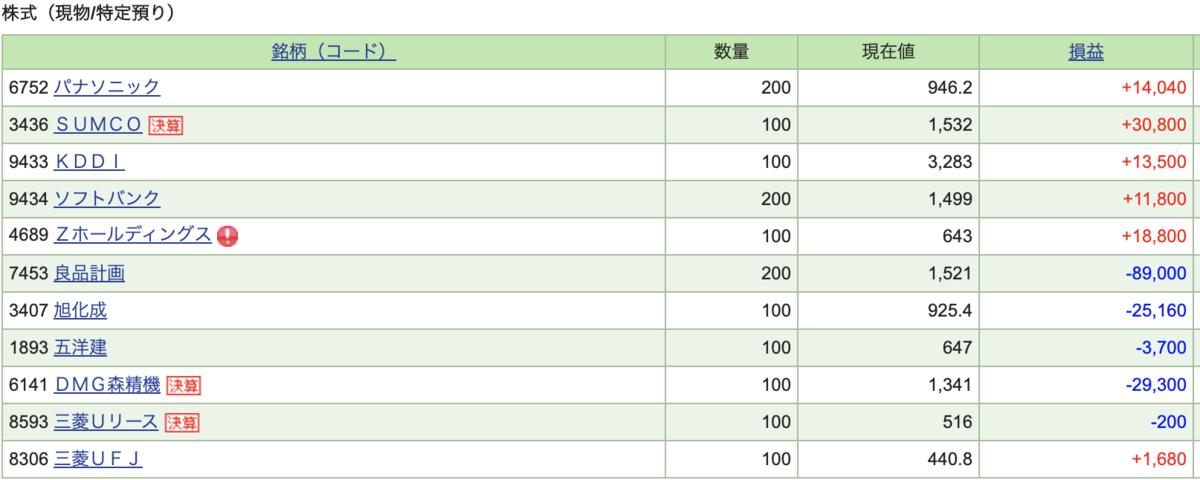 f:id:ky-yutaka:20200813165536p:plain