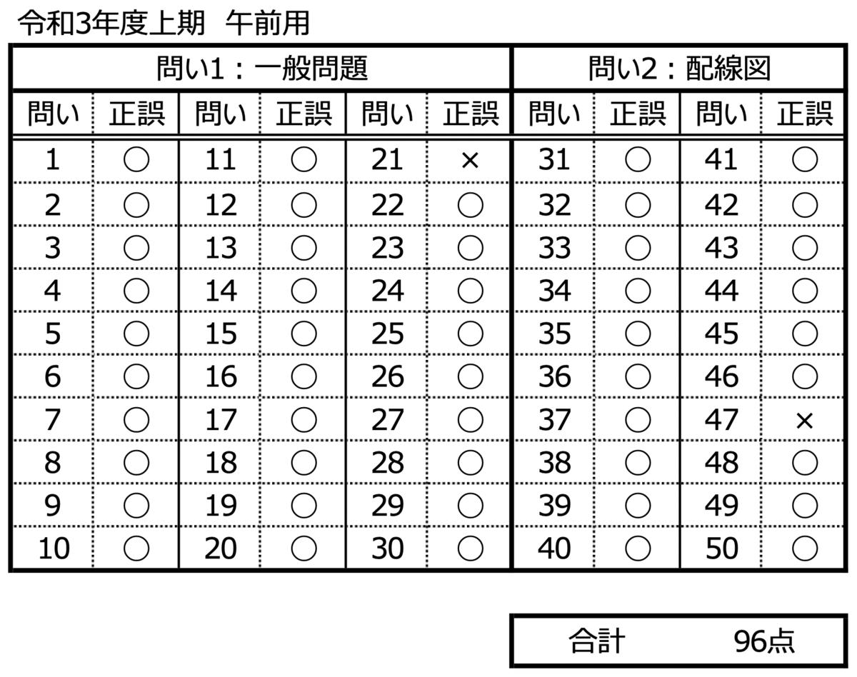 f:id:ky-yutaka:20210530160428p:plain