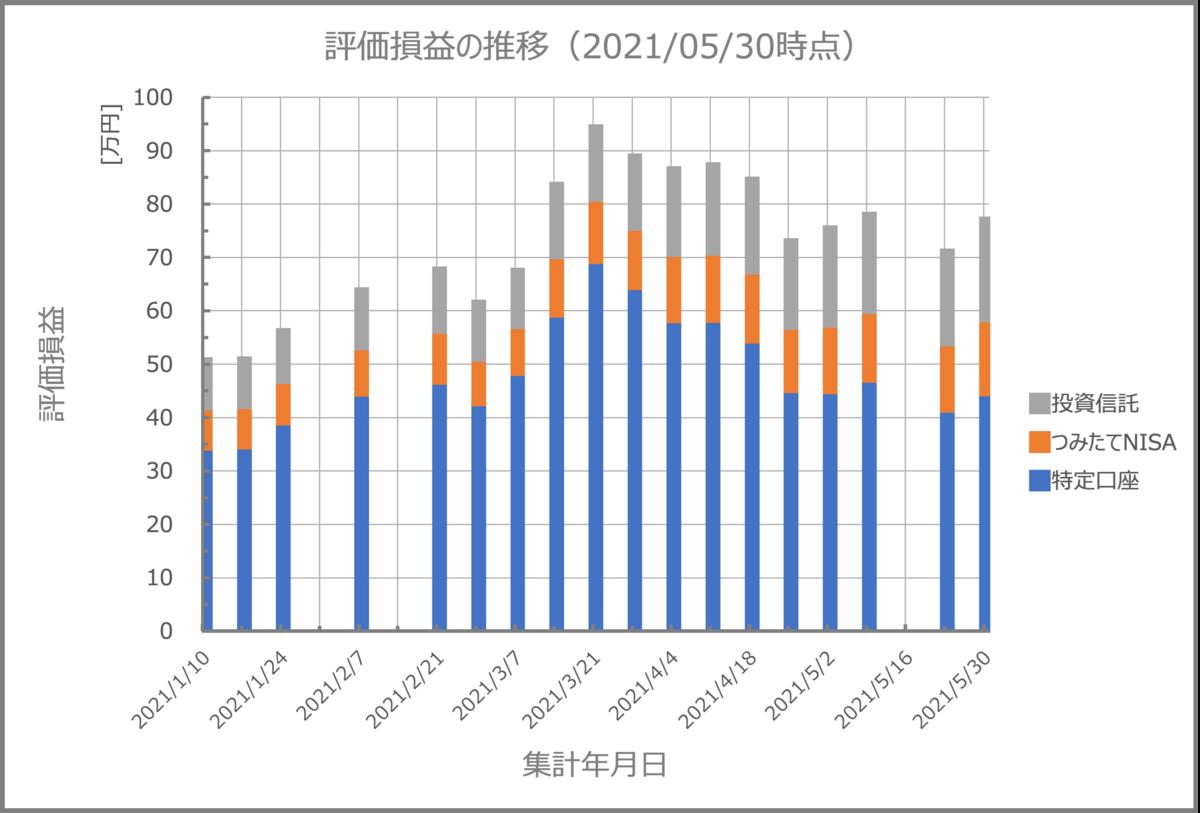 f:id:ky-yutaka:20210531221521p:plain