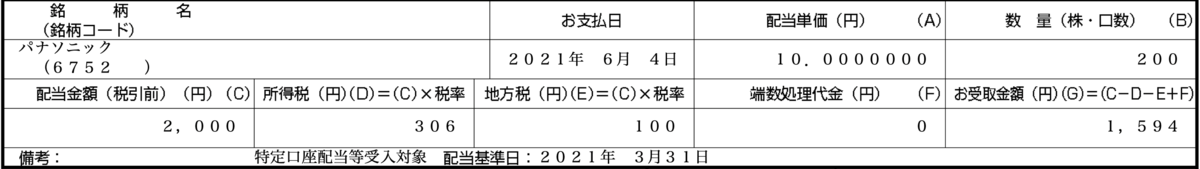 f:id:ky-yutaka:20210605160214p:plain