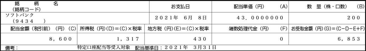 f:id:ky-yutaka:20210608213207p:plain