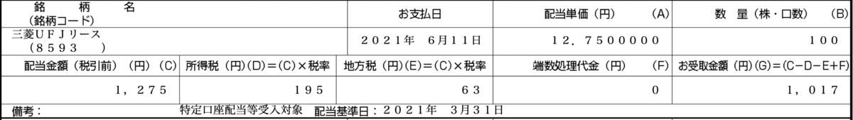 f:id:ky-yutaka:20210612165143p:plain