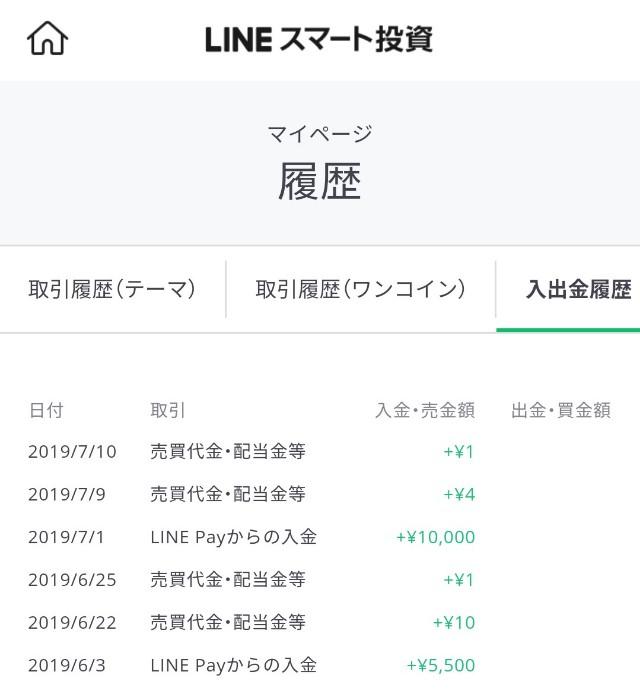LINEワンコイン投資の入出金履歴