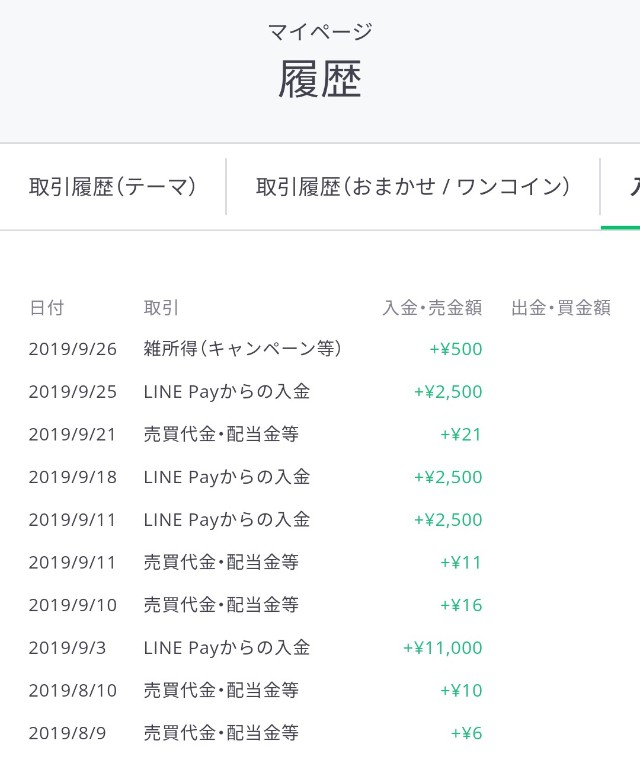 LINEワンコイン投資の入金履歴