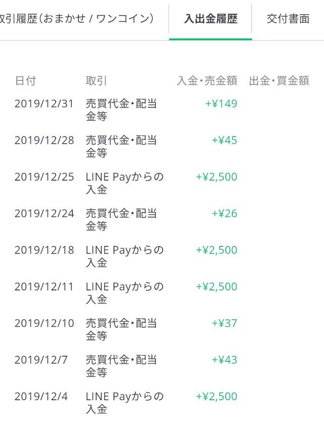 LINEワンコイン投資12月の売買代金・配当