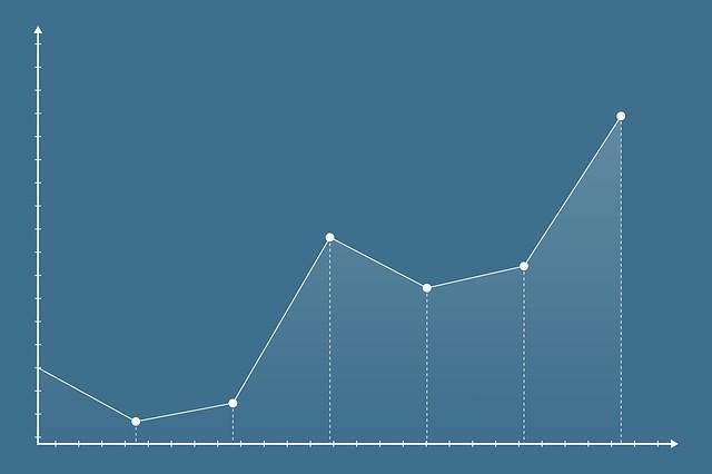 上昇中のグラフ