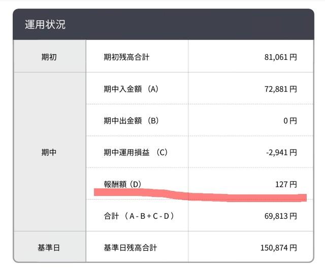 LINEワンコイン投資の手数料(報酬額)