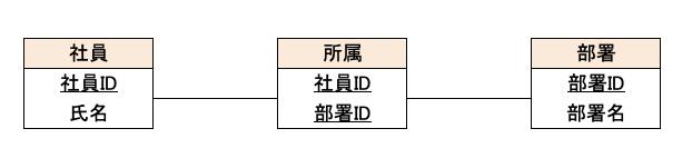 f:id:ky_yk_d:20190420111815p:plain