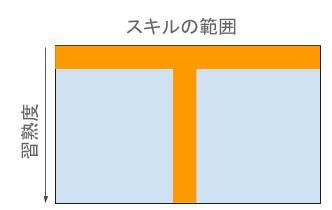 f:id:kyamaneko:20161229140258j:plain