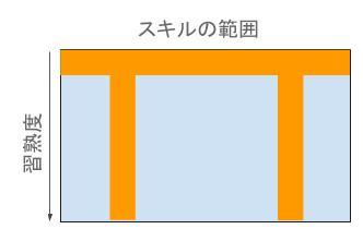 f:id:kyamaneko:20161229140315j:plain