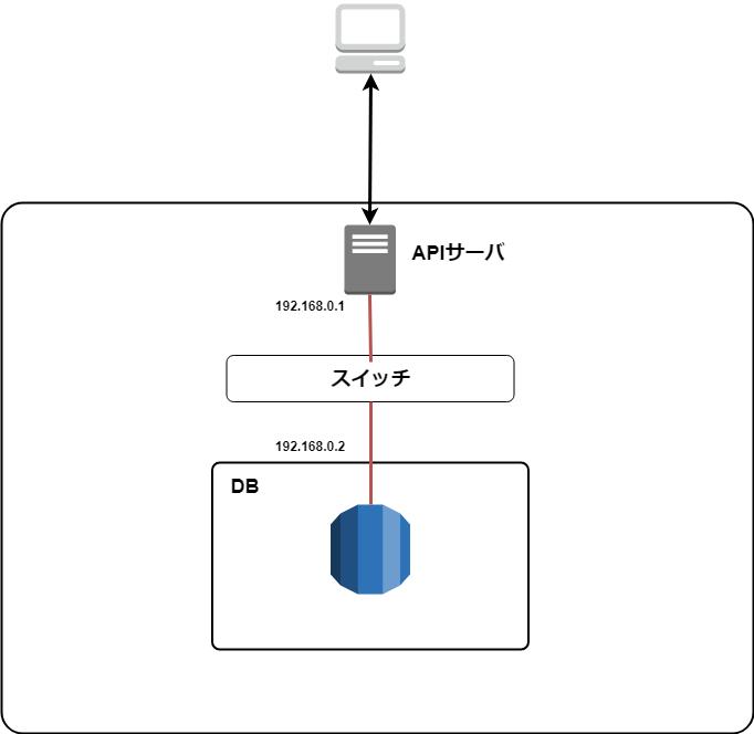 f:id:kyamashiro:20190420223208p:plain