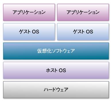 f:id:kyamashiro:20210321133314j:plain