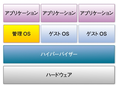f:id:kyamashiro:20210321133346j:plain