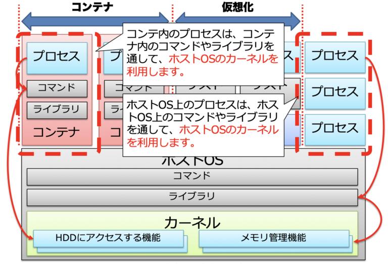 f:id:kyamashiro:20210321135848p:plain