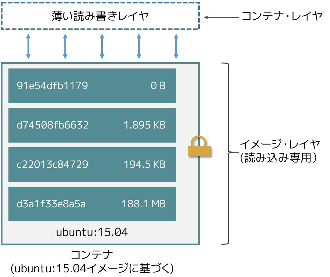 f:id:kyamashiro:20210321140649p:plain