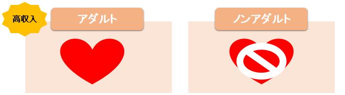f:id:kyamerukun:20200308200351p:plain