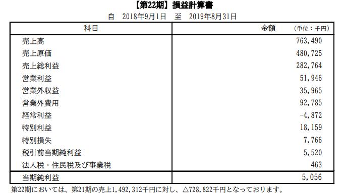 f:id:kyamerukun:20200808162130p:plain