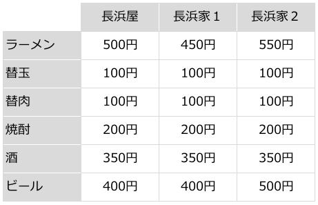 f:id:kyan-ta:20180204213916p:plain