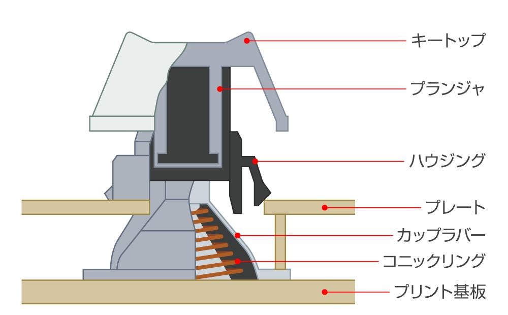 f:id:kyanntaw:20200503003803p:plain