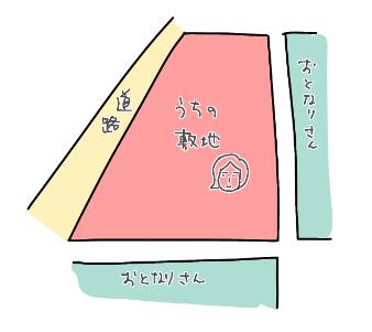 f:id:kyatoraba:20210630154346p:plain