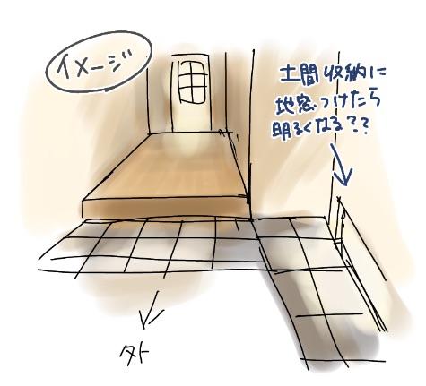 f:id:kyatoraba:20210630162836j:plain
