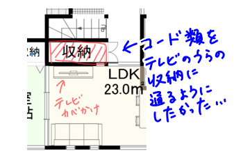 f:id:kyatoraba:20210703232820p:plain