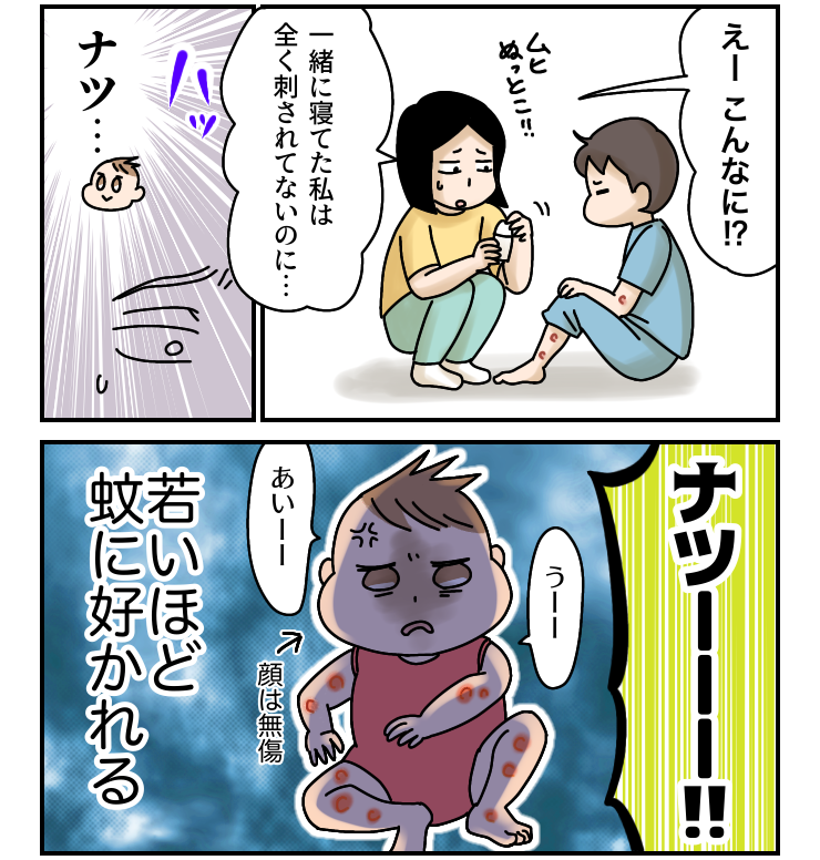 f:id:kyatoraba:20210708144934p:plain