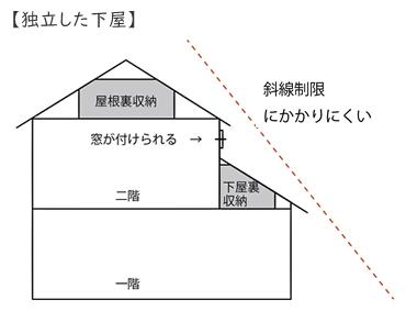 f:id:kyatoraba:20210711002634p:plain
