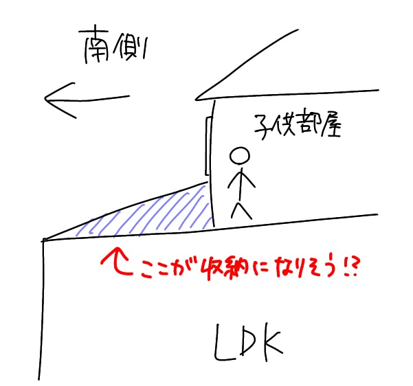 f:id:kyatoraba:20210715015423j:plain