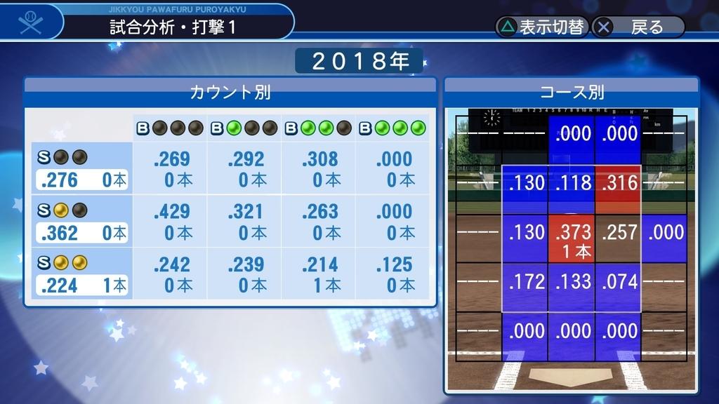 f:id:kyawa6894:20181002195136j:plain