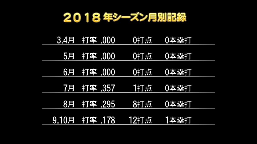 f:id:kyawa6894:20181002200427j:plain